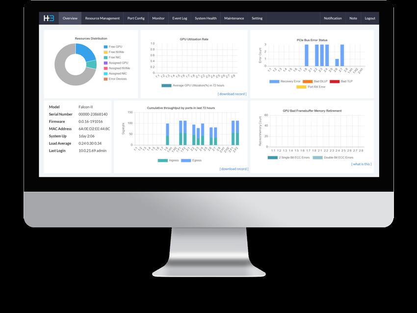 Analytic Information UI